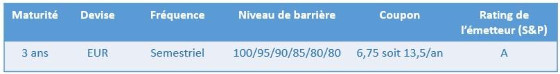 Option 2 tab
